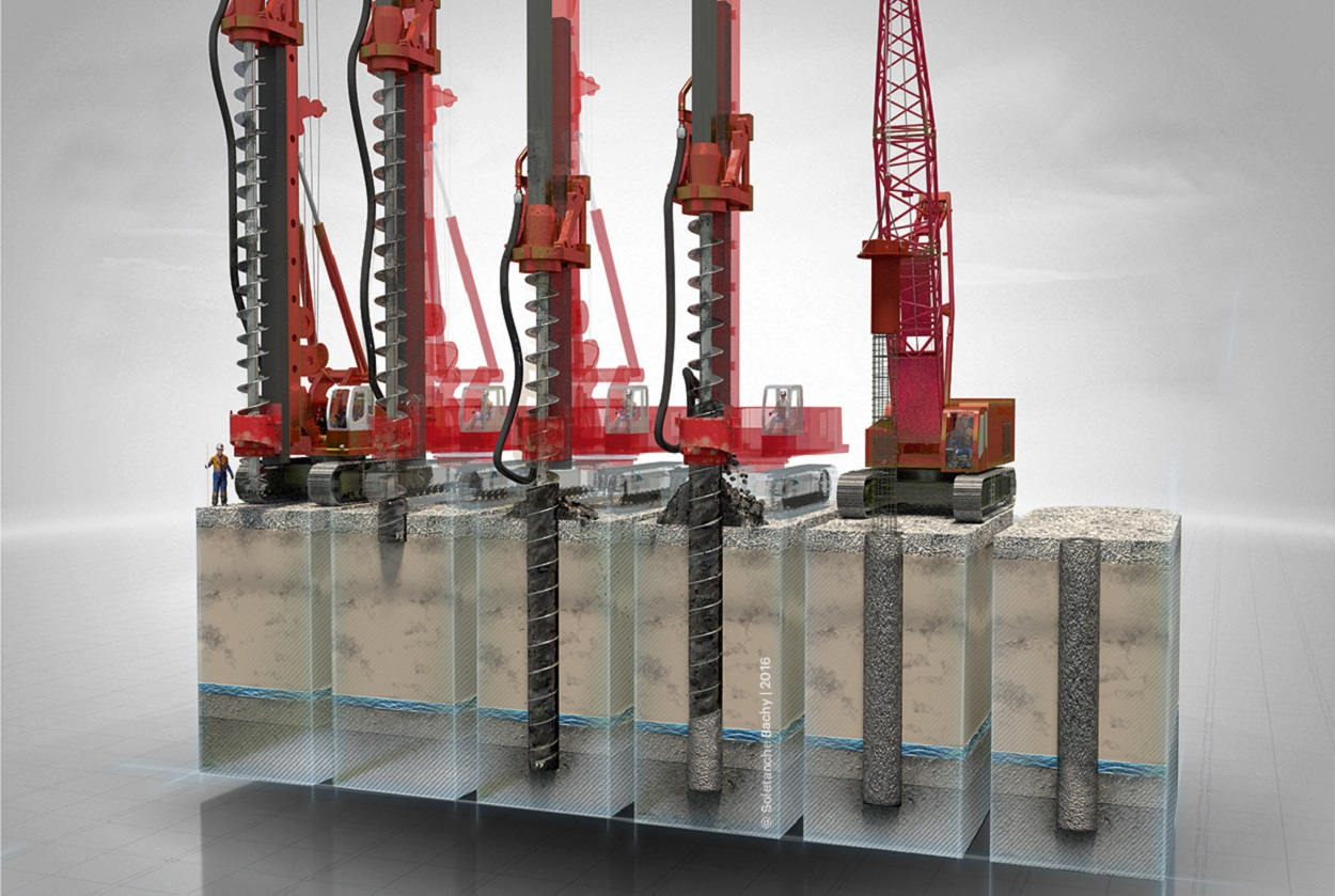 Foundations Solution - Continuous Flight Auger CFA Piling (CGI)