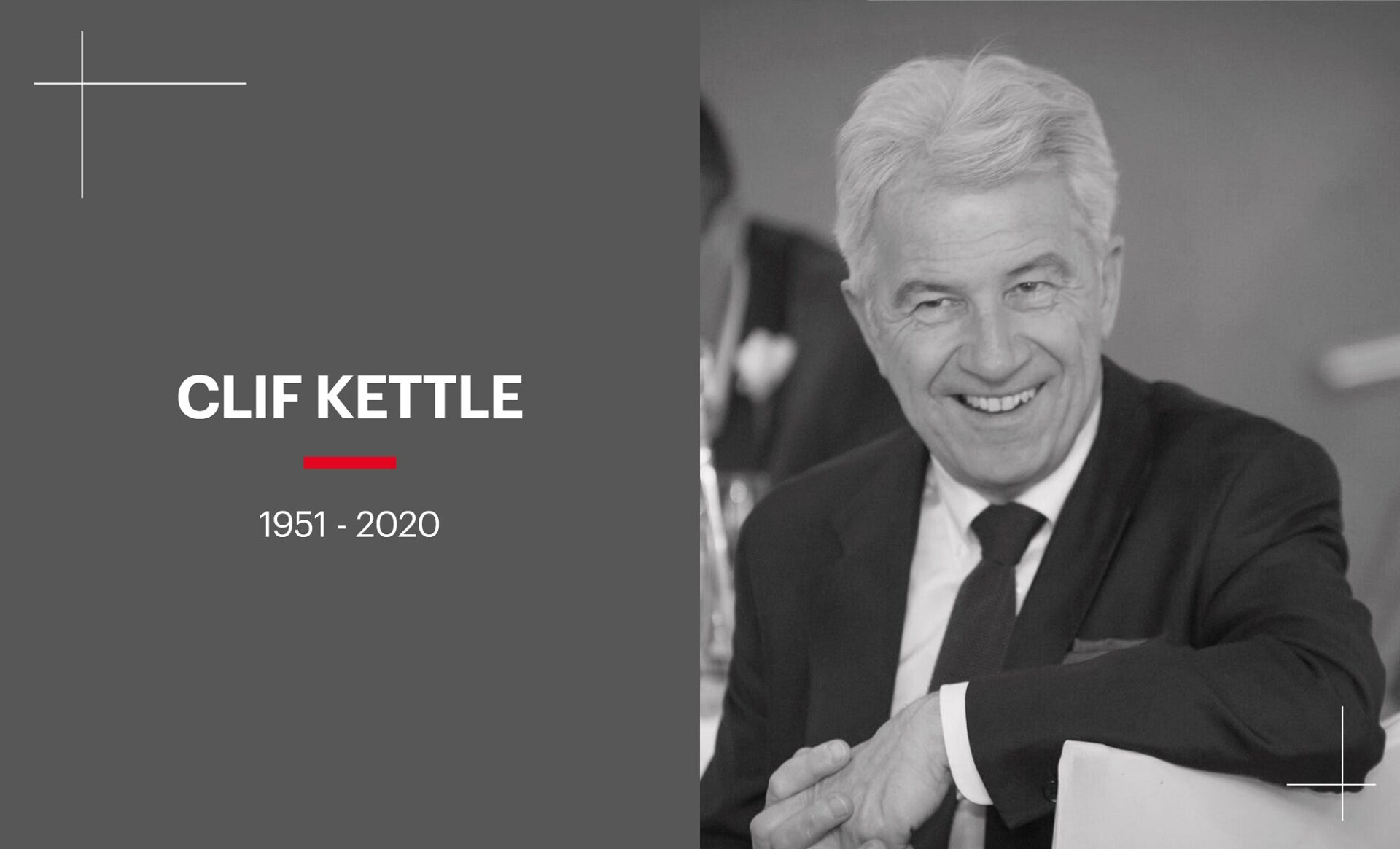 Insights - Clif Kettle In Memorium - 1951 to 2020